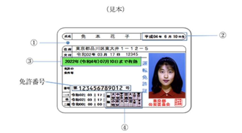 สอบใบขับขี่ญี่ปุ่น